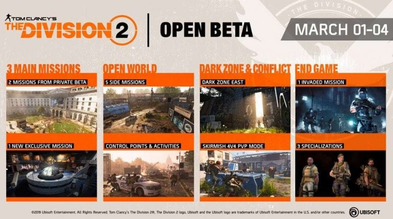 TheDivision2OpenBetaXbox