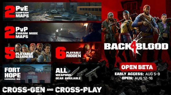 Back 4 Blood - Open Beta începe luna viitoare