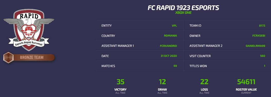 FC Rapid 1923 eSports - VPL Pro Clubs